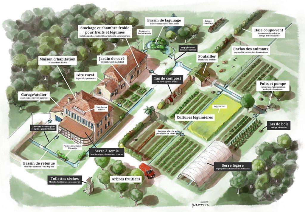 Projet agrotourisme écologique - Ferme de Videau